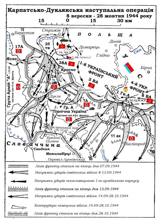 КАРПАТСЬКО-ДУКЛЯНСЬКА ОПЕРАЦІЯ вересень 1944
